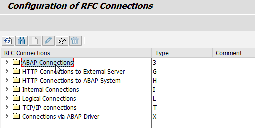 2015-12-08_Configuration of RFC Connections